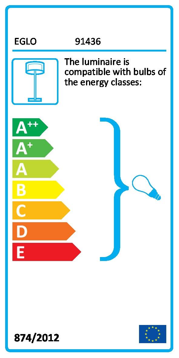 Energy class of TERRENO lamp 91436