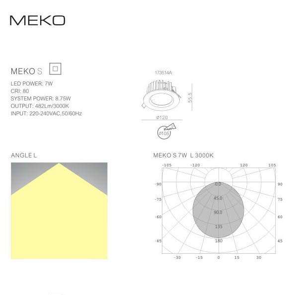 Drawings for Mekko Small